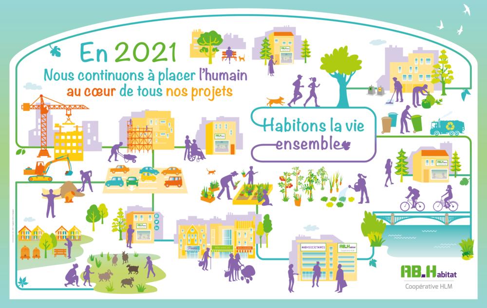 voeux 2021 - AB-Habitat